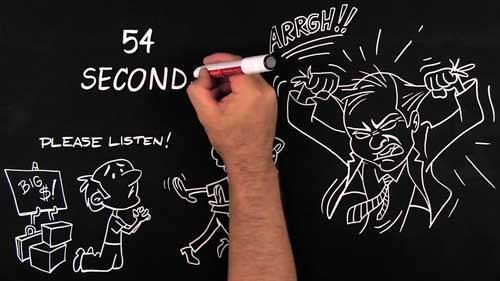 chalkboard animation tucson